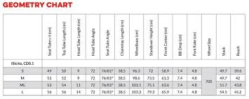 Qr Bike Size Chart Qr Cd0 1 Ultegra Race 11 Speed Quick Sport