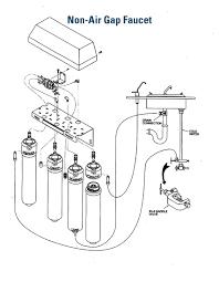 reverse osmosis faucet air gap. Beautiful Faucet NonAir Gap Faucet Diagram On Reverse Osmosis Air I