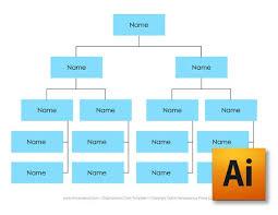 Small Business Organizational Chart Sample Www
