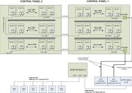 canopen delta industrial automation picture3