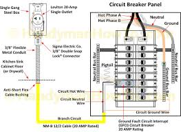 wiring a breaker panel facbooik com Electrical Panel Wiring Diagram how to install a breaker panel facbooik electric panel wiring diagram