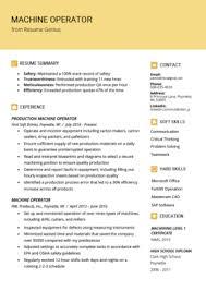 Sample Profile Essay Lac Tremblant Nord Qc Ca