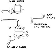 repair guides vacuum diagrams vacuum diagrams autozone com 2 vacuum hose schematic 1977 250 and 292 engines heavy duty emissions except california