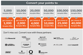 Aeroplan Fixed Mileage Chart Aeroplan Rewards Program How It Works And How To Maximize
