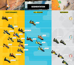 Scarpa Climbing Shoe Comparison Chart Advice On Climbing Shoes For Wide Feet Climbing