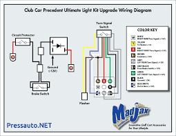 95 s10 brake light wiring diagram wiring diagram brake light 95 s10 brake light wiring diagram brake light wiring diagram brake light wiring diagram 95 s10