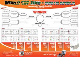 World Cup Tournament Chart Warehouse Logistics News Fifa World Cup 2010 Wall Chart