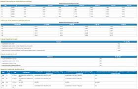New India Mediclaim Policy 2018 Premium Chart The New India Assurance Company Limited Mediclaim Policy