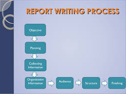 gre essay examples general test