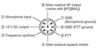microphone wiring icom yaesu kenwood iz0kba Microphone Pinouts Wiring And Connection Diagram Microphone Pinouts Wiring And Connection Diagram #62 Realistic 5 Pin Microphone Wiring