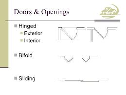 floor plan symbols door. Fine Floor Identify Floor Plan Symbols 2 Doors On Floor Plan Symbols Door W