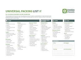 doc 532689 packing template packing list template for packing template packing list template 10 word excel pdf packing template