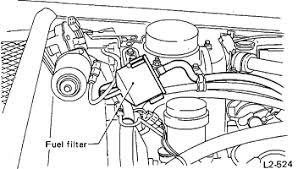 1996 subaru impreza fuse box diagram 1996 image 1990 subaru legacy fuse diagram vehiclepad 1990 subaru legacy on 1996 subaru impreza fuse box diagram