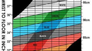 2017 Ping Color Chart Ping Color Code Chart 2017 Facebook Lay Chart