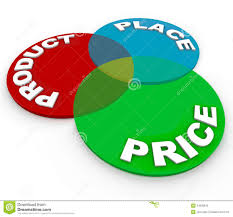 Product And Price Product Place Price Marketing Venn Diagram Stock