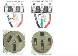 cord 3 wire diagram wiring diagram site cord 3 wire diagram wiring diagrams electric range cord 3 wire diagram 3 wire cord diagram