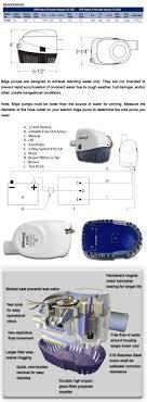 attwood bilge pump wiring diagram me in fonar me attwood sahara s1100 1100 gph 12v automatic marine bilge pump in attwood bilge pump wiring diagram
