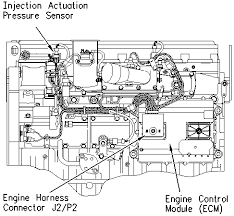 cat engine diagram cat wiring diagrams online