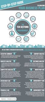 executive business plan template business plan template step by step guide to write your business