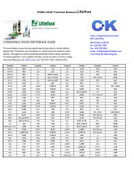 Fuse Cross Reference Chart Littel Fuse Cross Reference Click Here