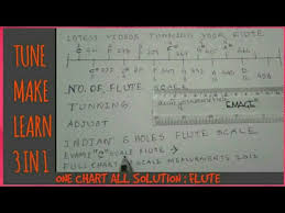 Homemade Bansuri Chart For All Types Flute Episode 1 How To Make Flute With Perfect Flute Chart