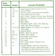 2001 mercury grand marquis fuse box diagram 2001 1993 mercury capri fuse box diagram 1993 auto wiring diagram on 2001 mercury grand marquis fuse