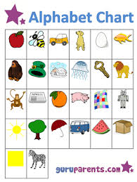Abc And Number Chart Alphabet Chart Guruparents
