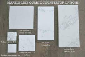kitchen countertop options by kitchen countertop types and cost