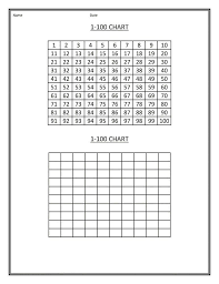 100 Chart Coloring Pages 100 Chart Worksheets To Print See The Category To Find More