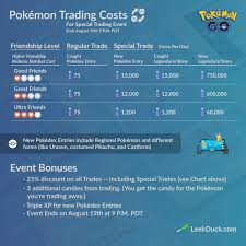 50 Rational Pokemon Go Trading Cost