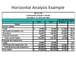 financial analysis example tools of financial analysis and control