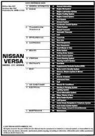 2014 nissan frontier stereo wiring diagram 2014 similiar nissan versa stereo wiring diagram keywords on 2014 nissan frontier stereo wiring diagram