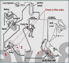 chevy s10 wiring diagram 1988 chevy s10 ignition switch wiring chevy s10 wiring diagram 1988 chevy s10 ignition switch wiring diagram wiring diagrams