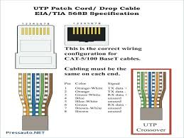cat 5 wiring b wiring diagram and cable diagram cat 5 wiring diagram cat 5 wiring b wiring diagram b connect wire to for on cat 5 and cat 5 wiring b wiring diagram