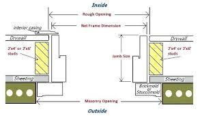 Exterior door jamb detail Hollow Metal Door Transom 16 Door Jamb Exterior Door Framing And Jamb Details 16 Interior Door Jamb 16 Door Jamb Arudiainfo 16 Door Jamb Exterior Door Framing And Jamb Details 16