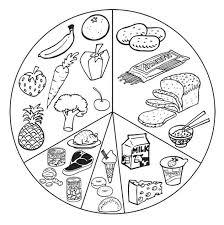Pyramid worksheet and printable food pyramid coloring sheet. List Healthy Food Coloring Page Food Coloring Pages Food Coloring Food Pyramid