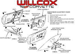 c4 fan diagram wiring diagram for you • 1968 corvette wiring diagram 1968 corvette parts c4 cycle diagrams c4 cycle diagrams