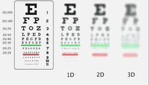 Driver S License Eye Exam Chart Explanatory Texas Dps Eye Test Chart 39 New Release Ideas Of