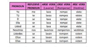 Blog Archives Sra Rivera Rosa La Clase De Español
