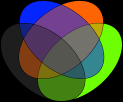 Edwards Venn Diagram File Edwards Venn Fiveg Wikimedia Mons Five Circle Venn Diagram