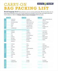 Packing List For Vacation Template Travel Packing List Template Gulflifa Co