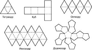 Правильные многогранники Реферат страница  Доказательство существования пяти правильных многогранников