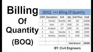 Version control template excel bill of materials document. How To Make Boq Billing Of Quantity Youtube
