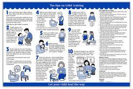 Ten Tips Toilet Training Poster