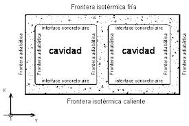 Bloques De Hormigon CelularBloque De Hormigon Medidas
