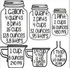 Cooking Conversion Chart Canada Pin By Michelle Yates On Tips Cooking Measurements