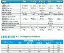Copper Wire Ampacity Chart Flexvr Co