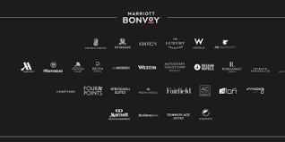 Marriott Points In Dubai And Uae 50 Hotels The Points