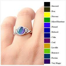 Mood Ring Emotions Chart Colour Changing Pretty Mood Ring Change Feelings Emotion