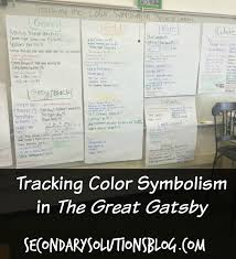 tracking color symbolism in the great gatsby the lesson cloud tracking color symbolism in the great gatsby